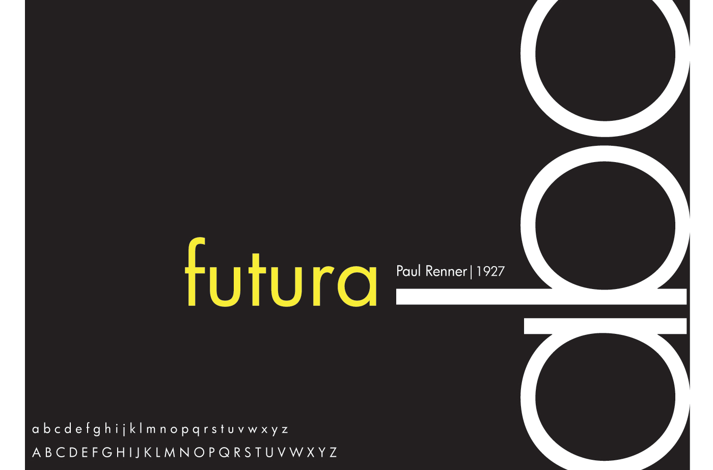 Futura Font Poster Type poster - this poster is