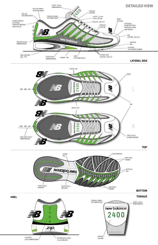 Shoe design by rohan thakar at for Rohan design