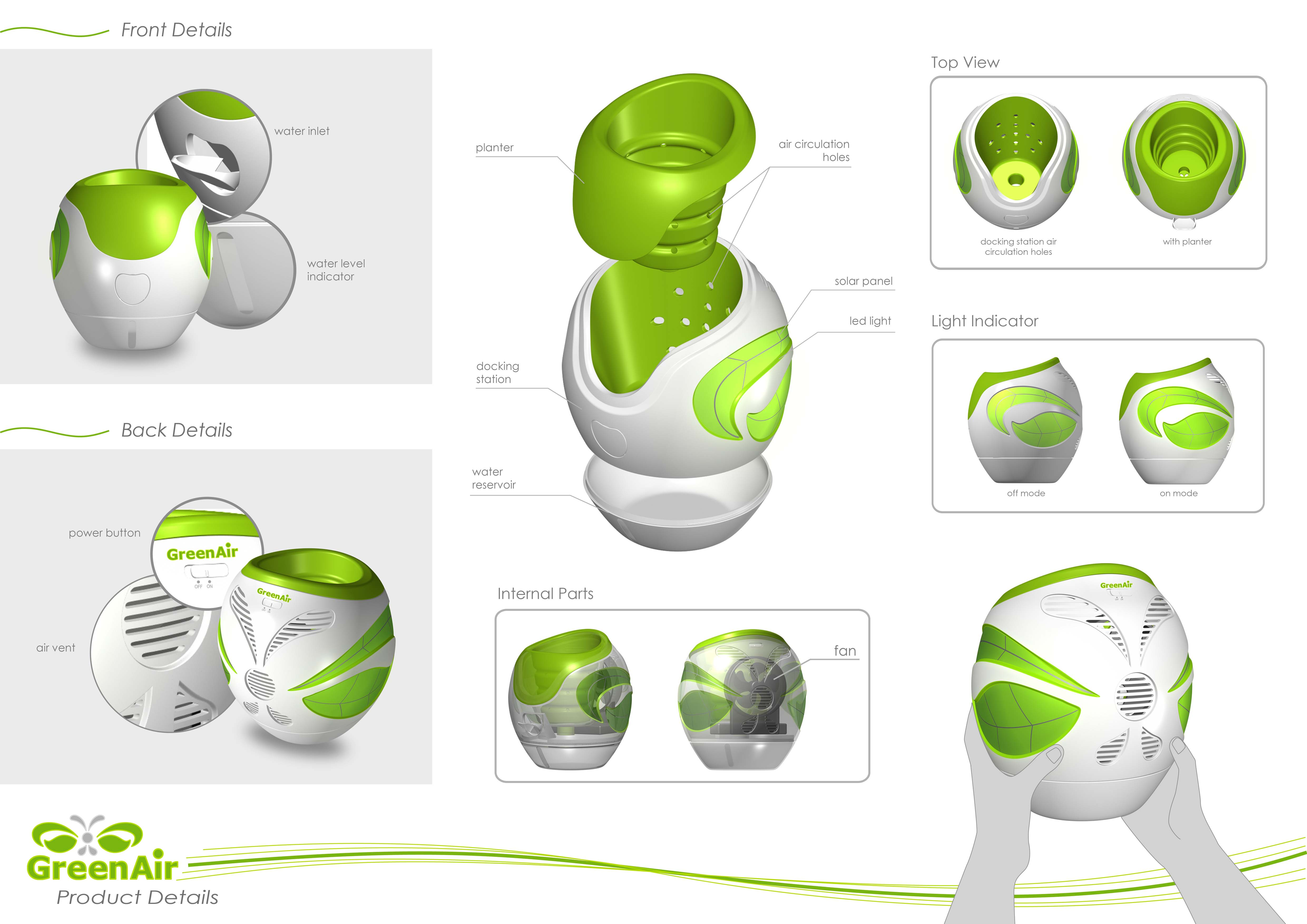 Product design by sherly gunawan at for Product design