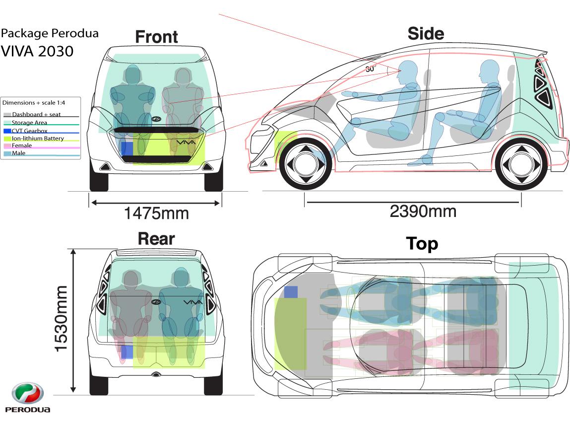 Perodua Viva 2030 Urban Concept By Khairul Anwar Tumingan