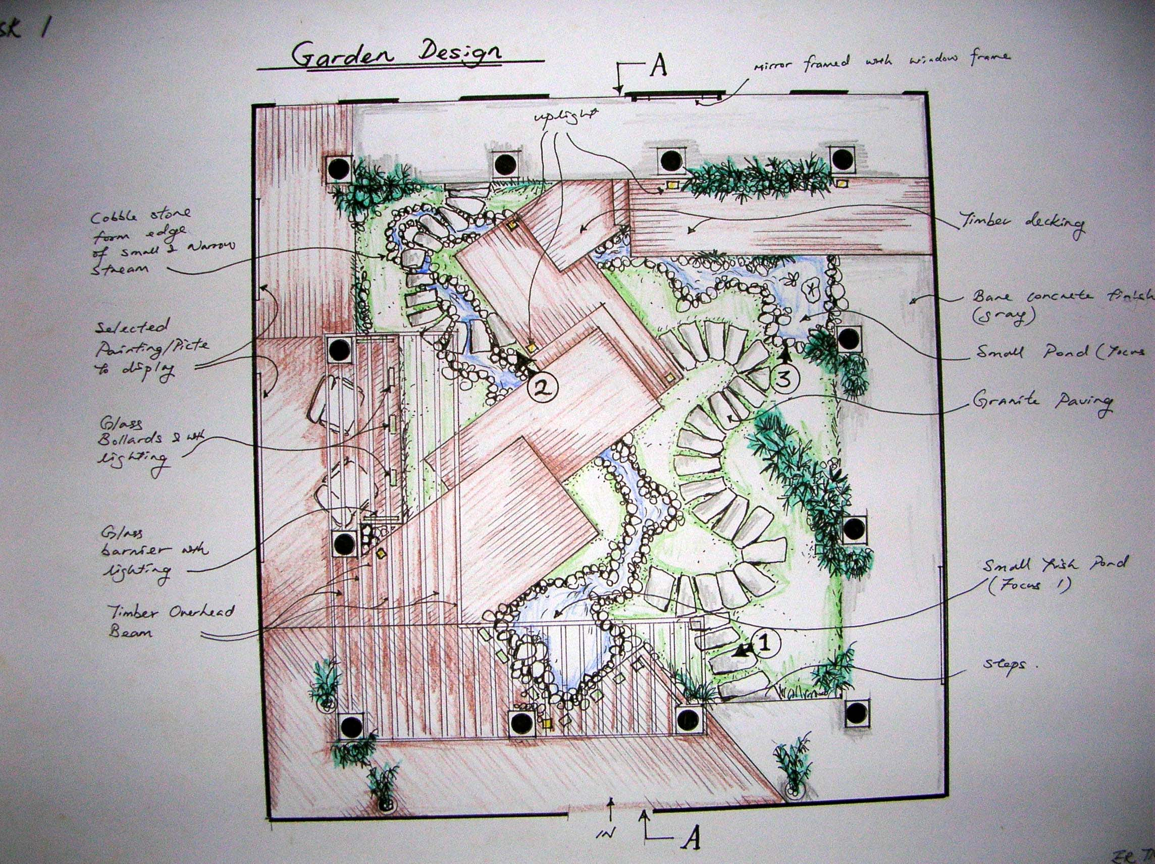 Landscape wk by er t c at for Garden designs and layouts