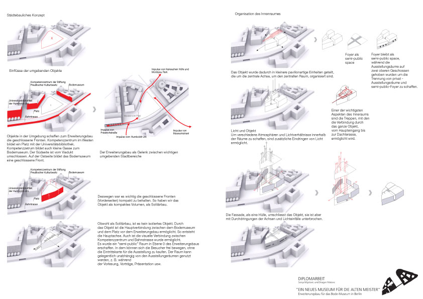 Diploma thesis by