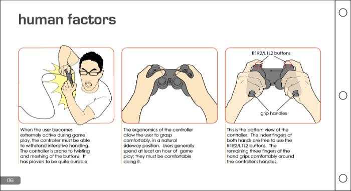 Line Drawing Xbox Controller : Reverse engineering ps controller by michael ly at