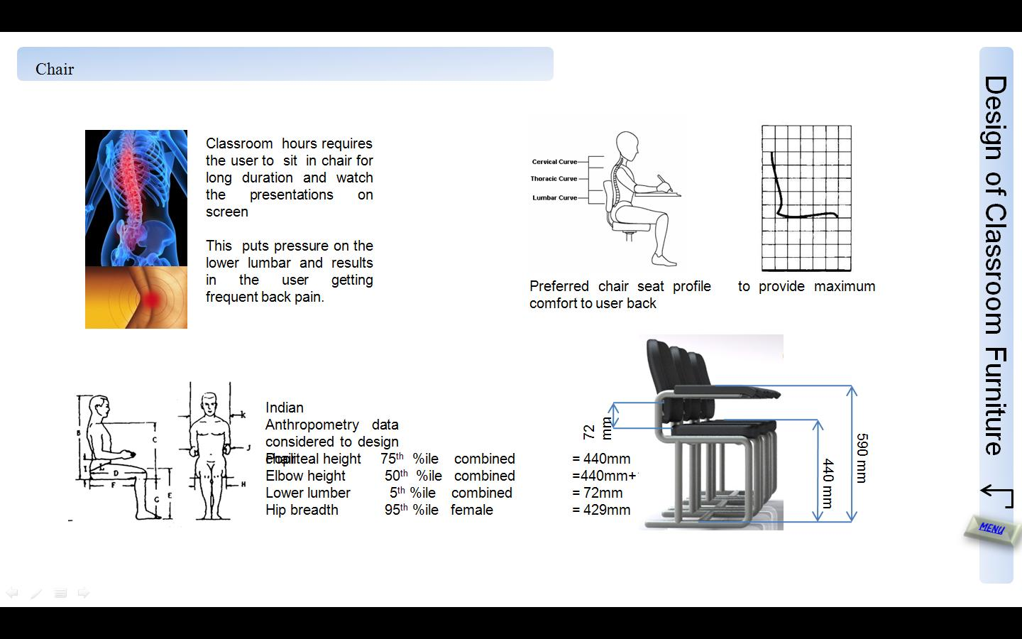 Classroom Design Process ~ Complete design process furniture for classroom by chandan