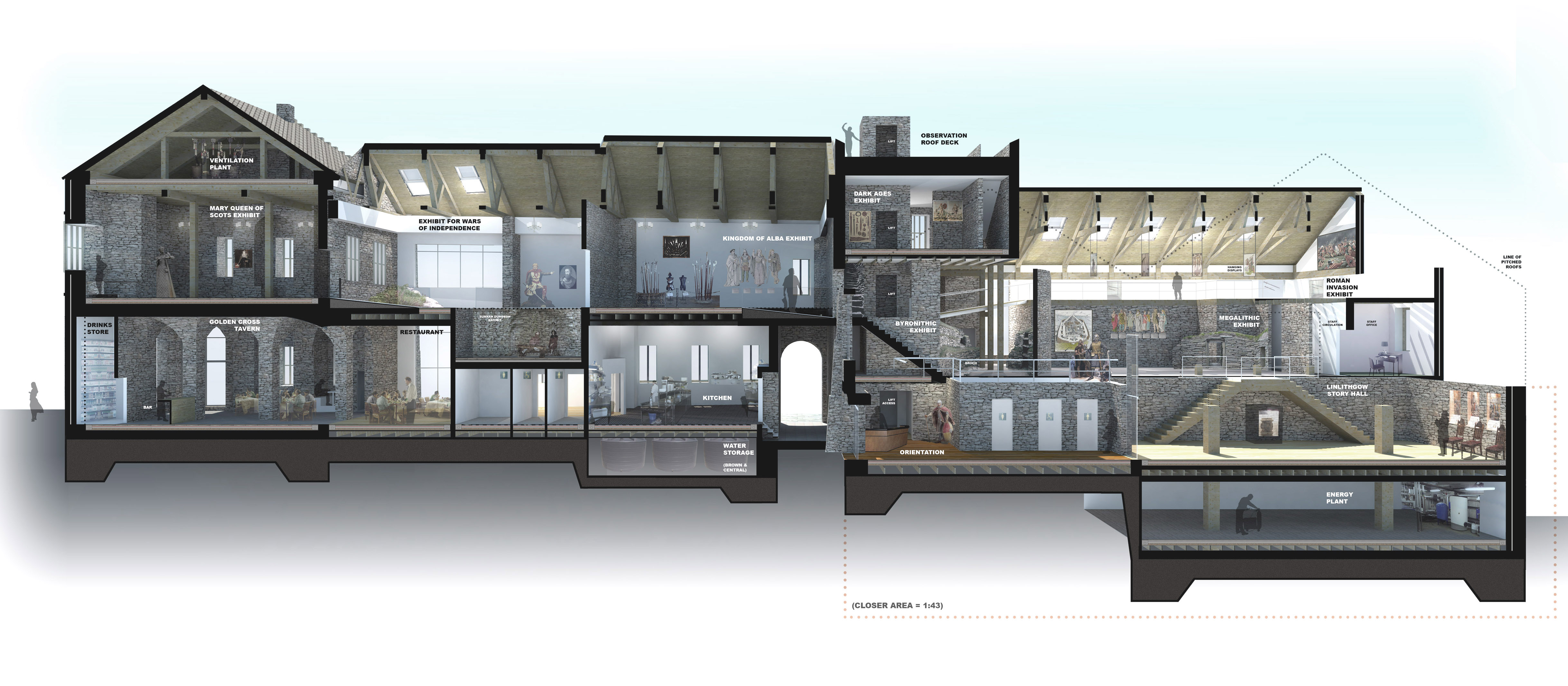 Architectural design by andrew govan prini at for Architectural design with sketchup
