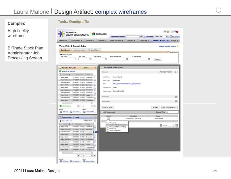 eTrade by Laura Malone at Coroflot – Stock Plan Administrator