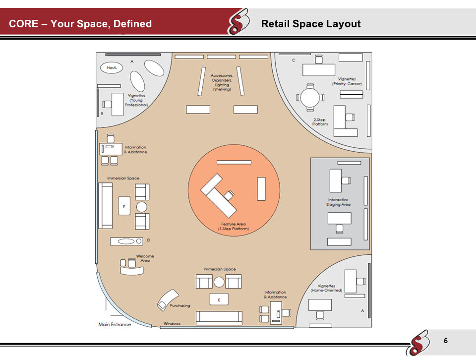 Design strategies core by cary michael robinson at for Retail store layout software