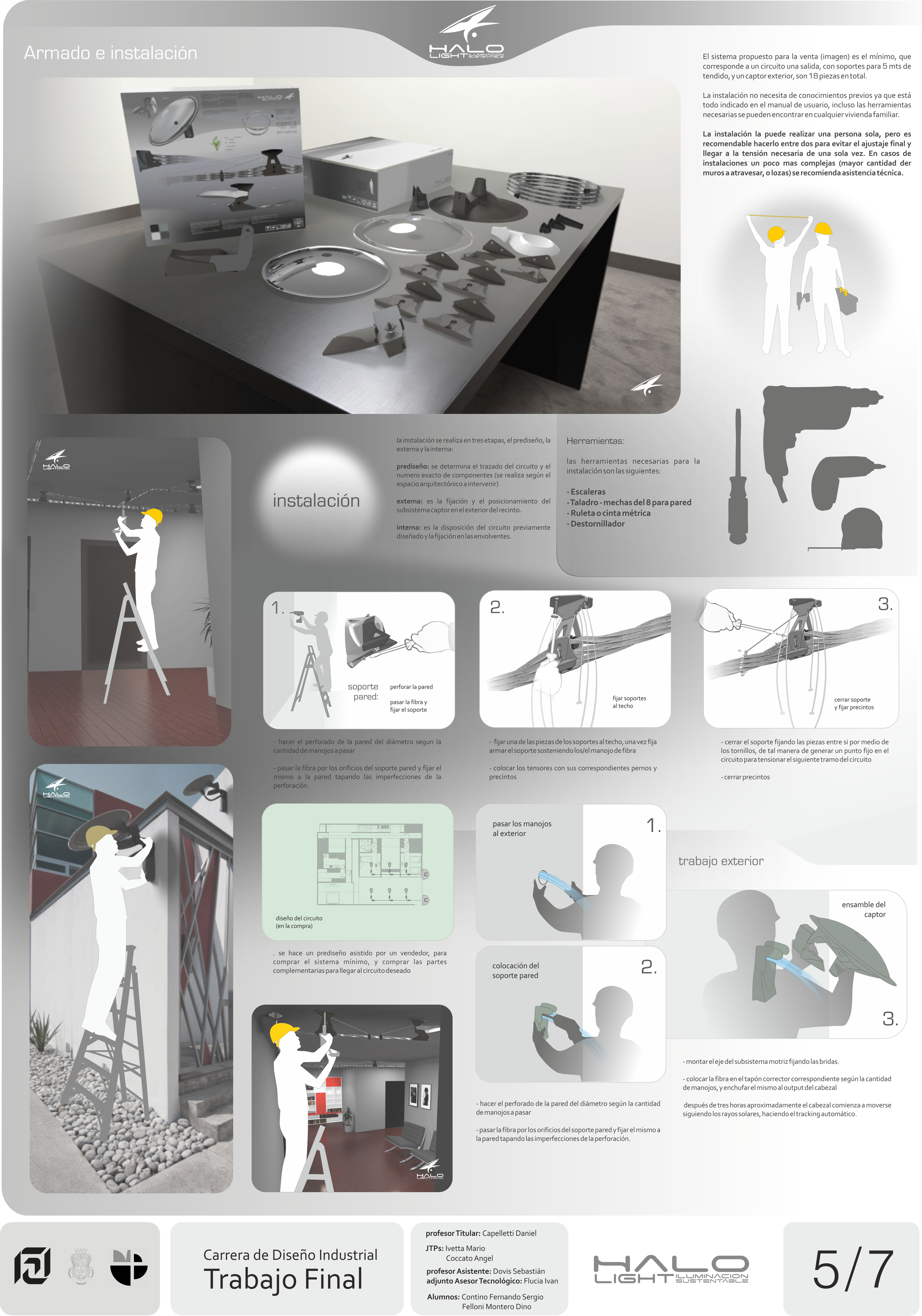 industrial design master thesis