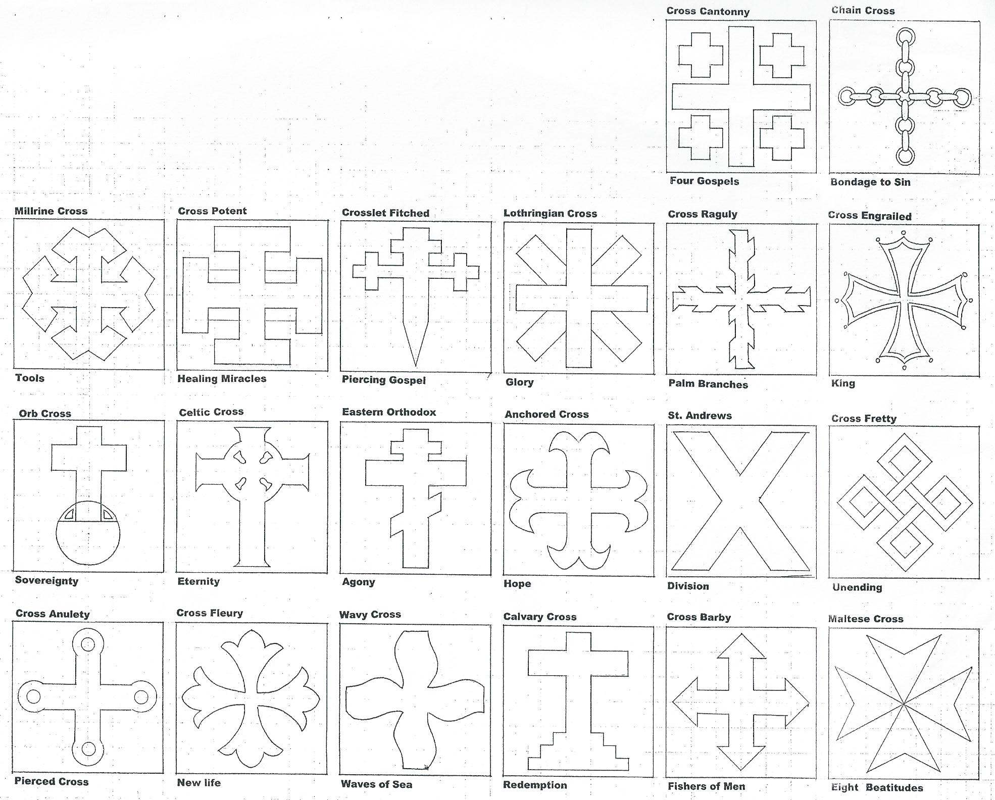 Ancient Symbols And Meanings List