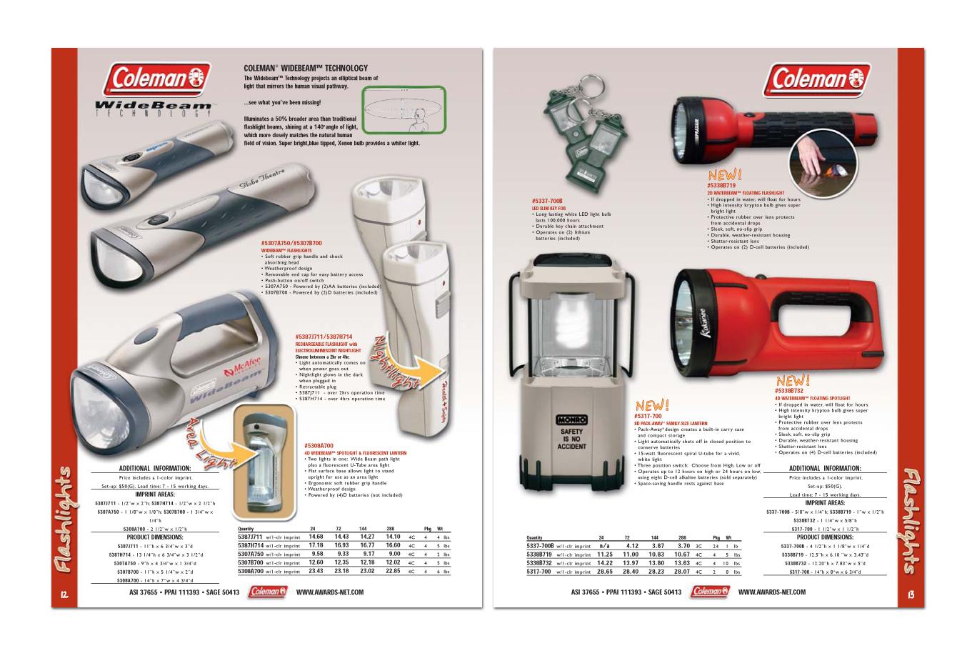 Product design portfolio examples for Product design inc