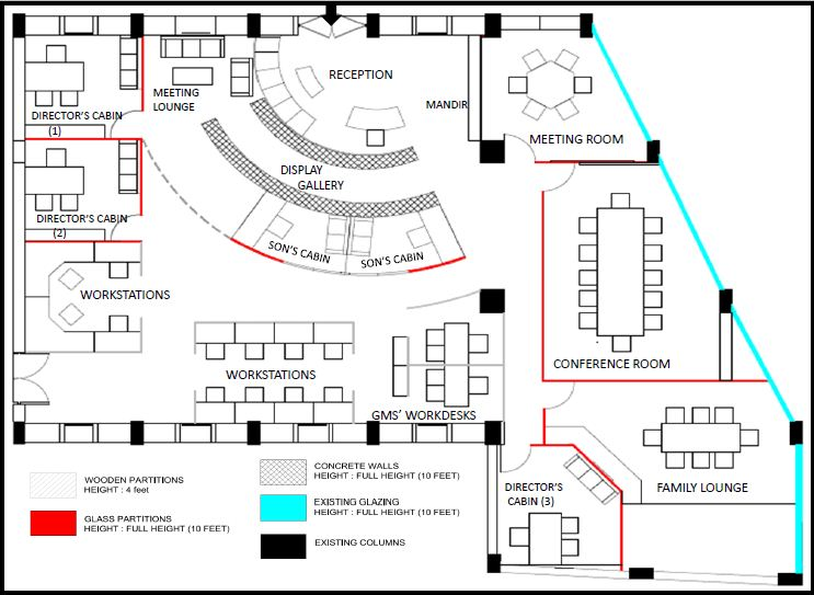 Corporate office plan layout the image for Corporate office layout design