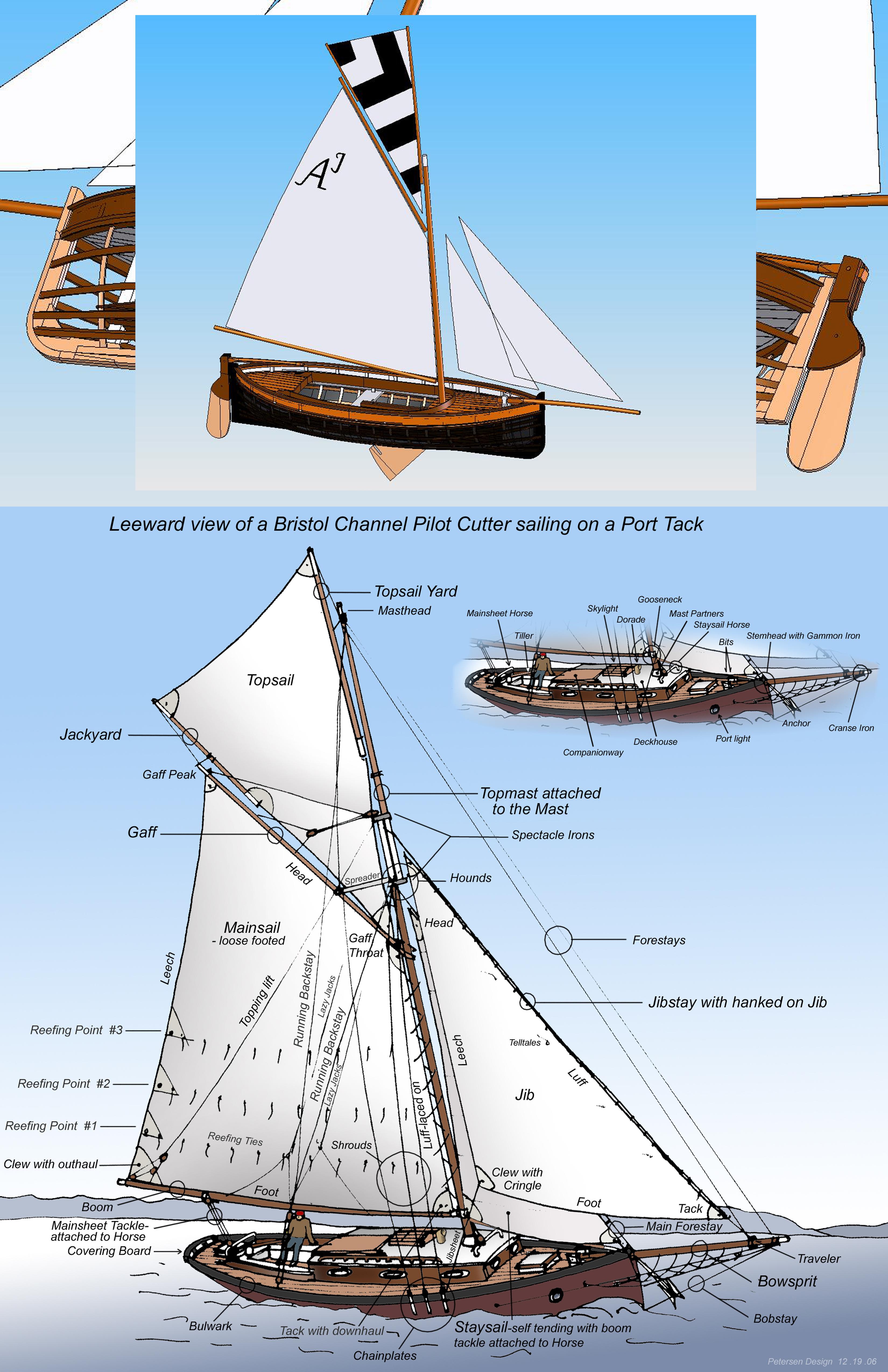 Skin On Frame Sailboat - Page 3 - Frame Design & Reviews ✓