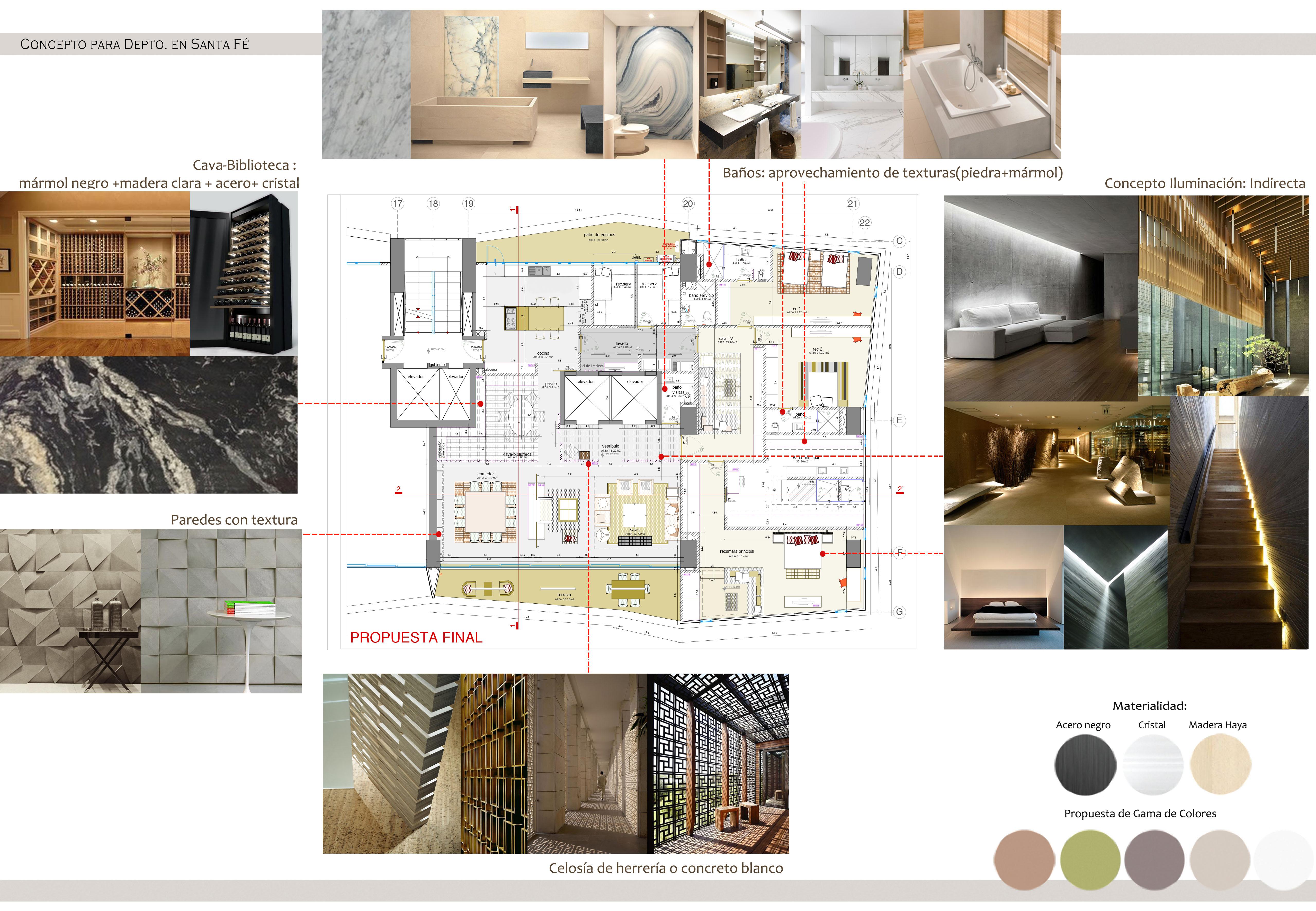 Baño De Tina Concepto:Trabajos Previos by Martha María Mondragón Marroquín at Coroflot