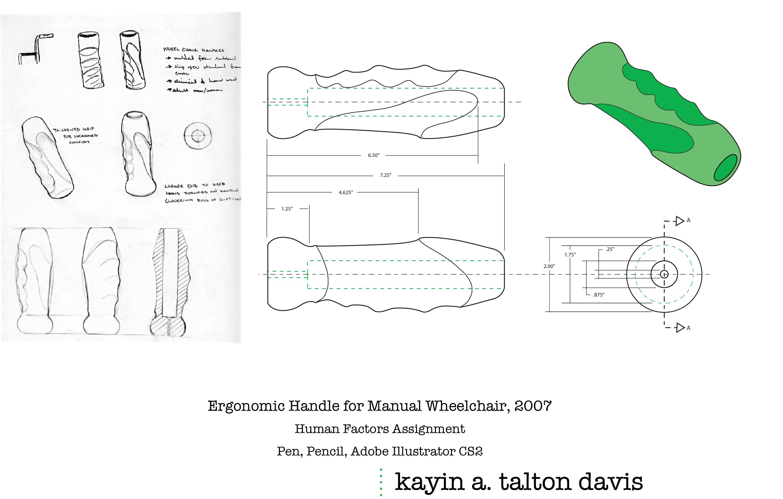 Portfolio by kayin talton davis at for Door design ergonomics