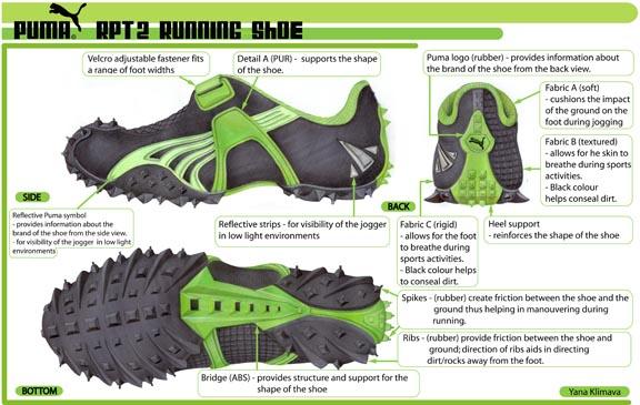 Puma Rpt 2 Suede | Puma, Sneakers men, Suede