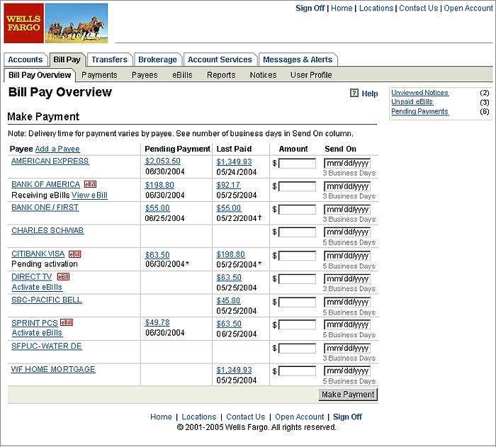 Pay Wells Fargo Furniture Credit Card
