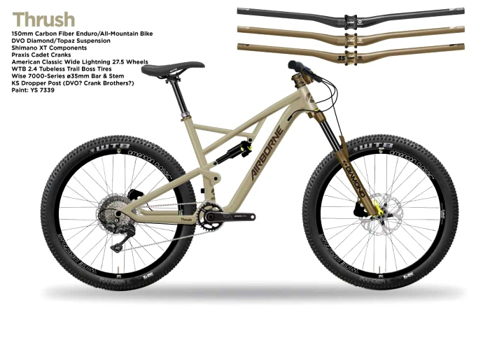 2018 Airborne Bike Line by Michael Gamstetter at Coroflot.com