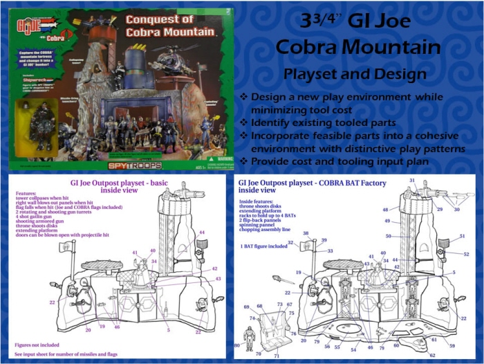 Playsets - action figure & small doll by Greg Autore at