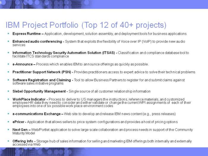 Cisco_IBM_NetApp_BAE_Project_list by Randall Som at Coroflot com