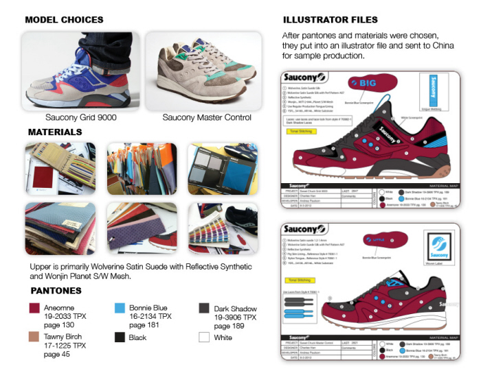 Saucony Custom Shoes by Charles Han at