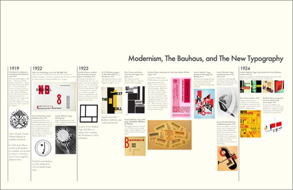 modernism timeline by kat chaffin at. Black Bedroom Furniture Sets. Home Design Ideas