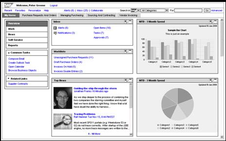 Sap Interaction Design Web Application Ui Design Standards By Monica Heidelberg At Coroflot Com