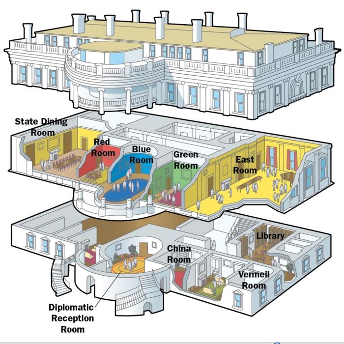 Digital Infographics By Steven Stankiewicz At Coroflot Com