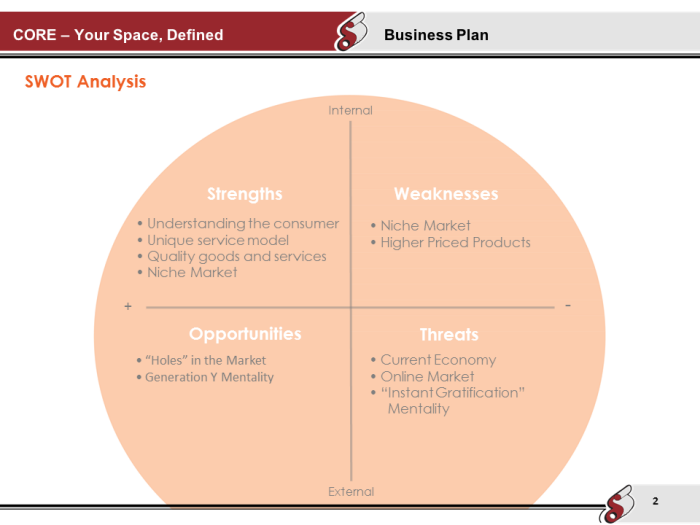 swot analysis of jcpenney company
