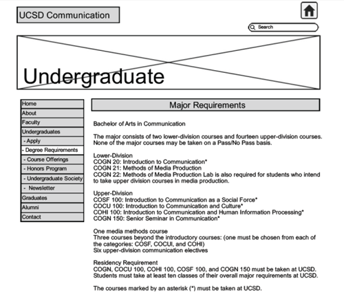 Website Redesign - UCSD Communication Dept by Karen Yeung at
