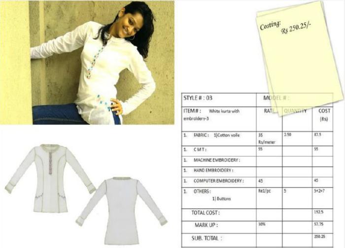 My Spring Garden Internship Collection Creative Garments Pvt Ltd Mumbai By Nidhi Mathew At Coroflot Com