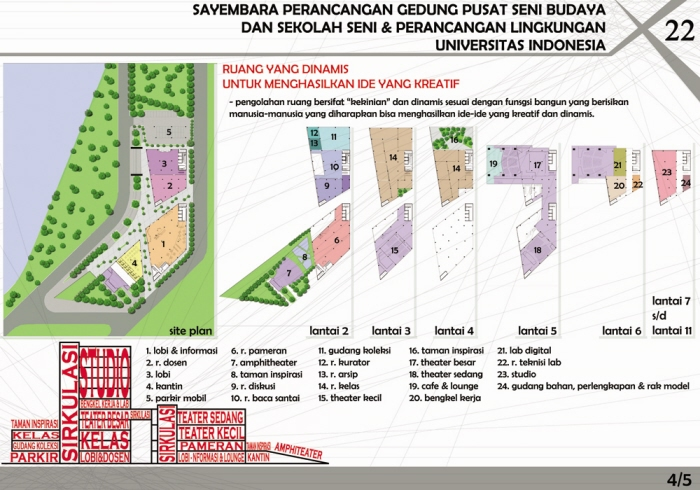 Art and cultural center of university of indonesia competition by share ccuart Images