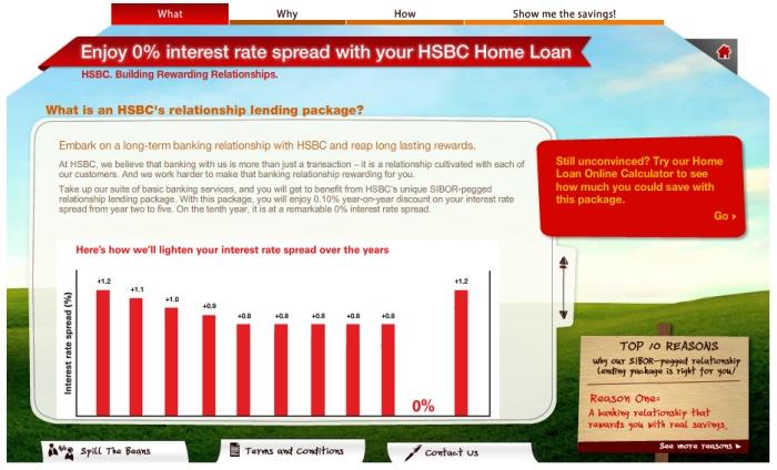 HSBC Home Loan Microsite by Lim Ta Kai at Coroflot com