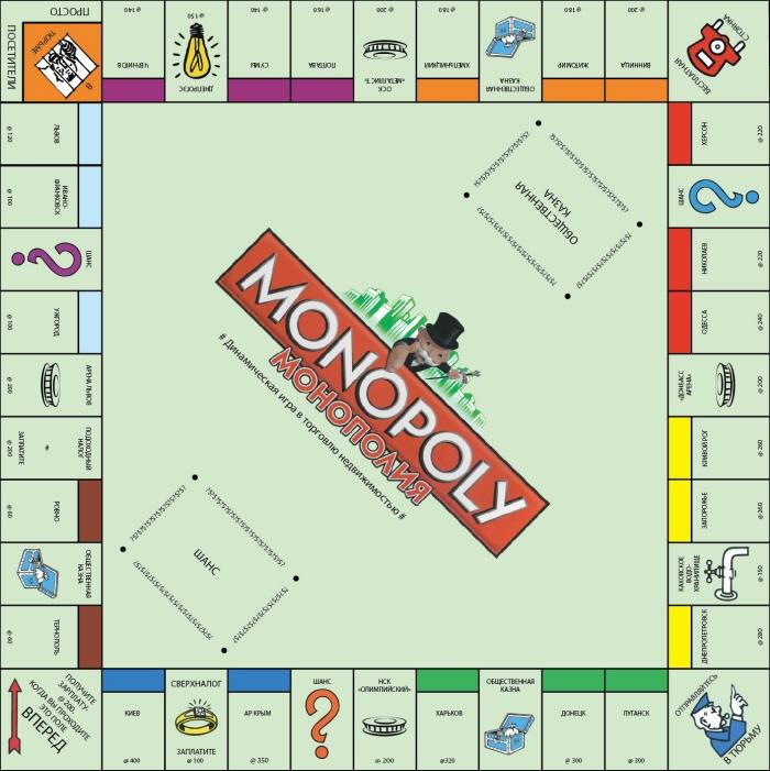 Monopoly Feld