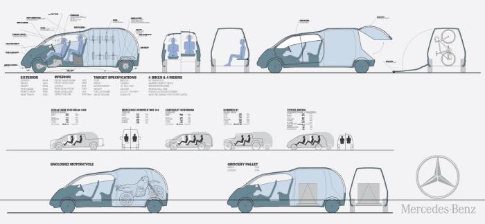 Vehicle Package Drawing by Kevin Heidkamp at Coroflot.com