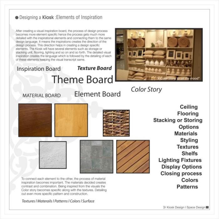 Kiosk Design, Diploma Project by Shamayita Debnath at Coroflot com