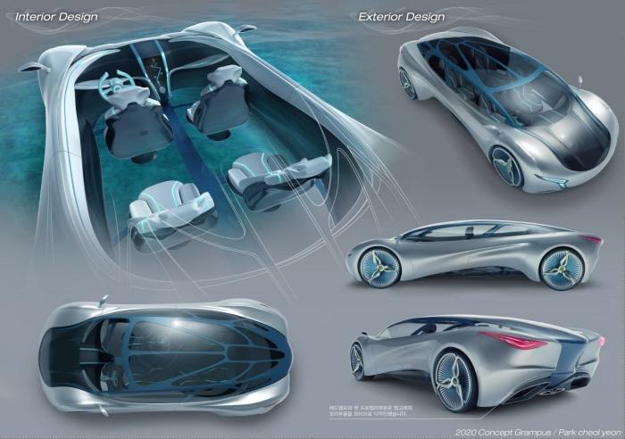 Futuristic Car By Cheolyeon Park At Coroflot Com