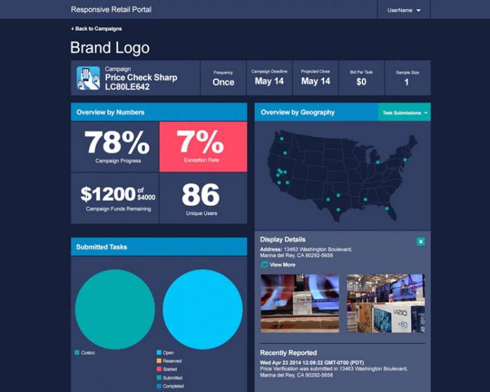 Responsive retail portal dashboard design by david eyman for Portale design
