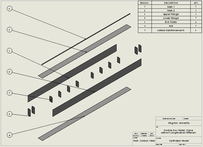 Design and Optimization of Overhead Crane Bridge by Sohail