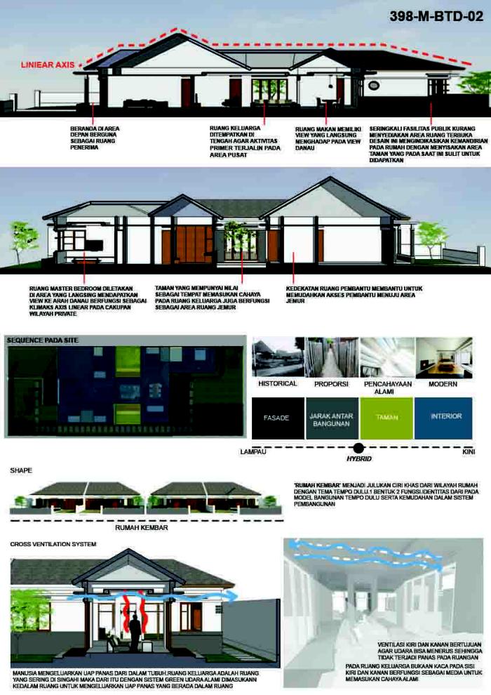 Rumah Tempo Dulu Kota Baru Parahyangan By Haris Kamawijaya At Coroflot Com