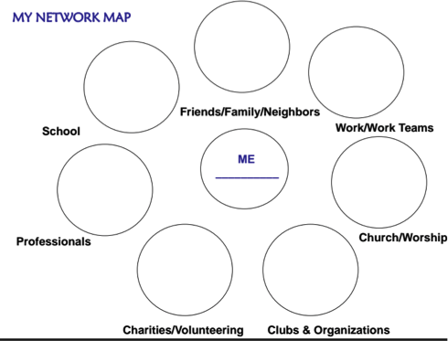 My Network Map - Group Intervention Exercise - ORGD6020 by ... on would map, co map, tv map, personal systems map, heart map, no map, ai map, get map, india map, nz map, first map, can map, bing map, gw map, future earth changes map, oh map, wo map, art that is a map, find map, it's map,