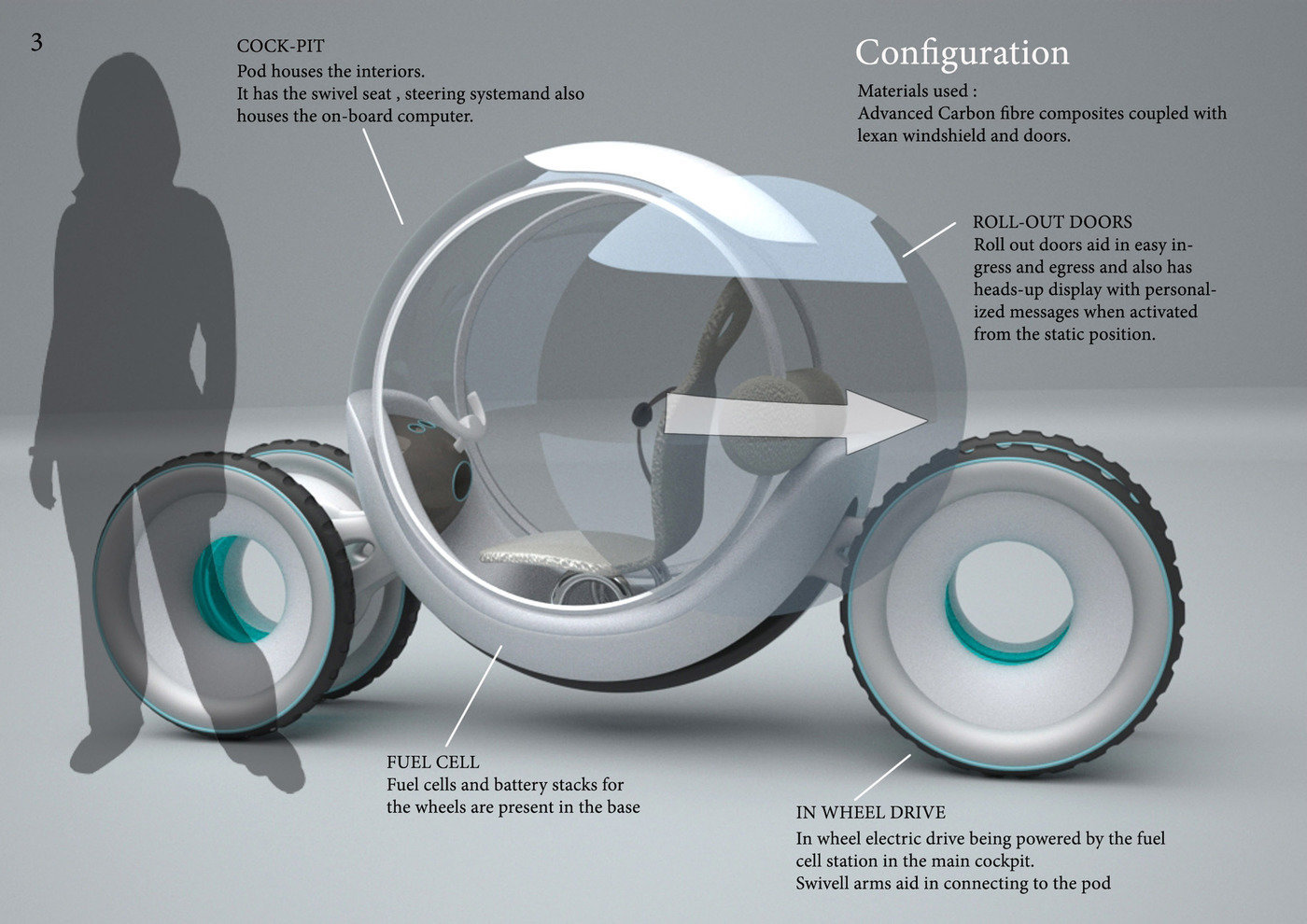 Great Shortlisted In The Top Fifty For Interior Motives Design Awards 2008.  Brief: U0027iu0027 Is For Innovation