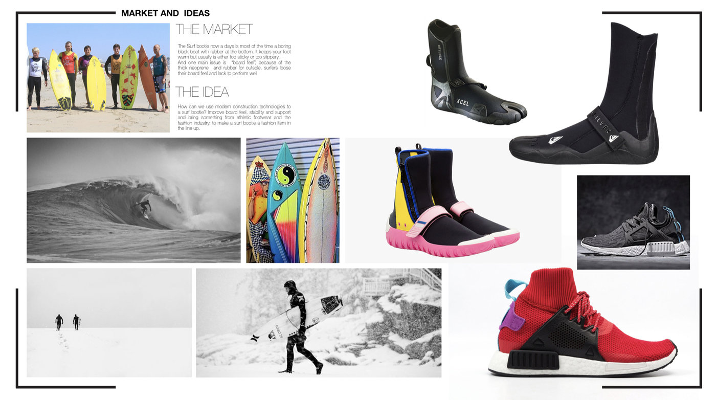 Quilsilver Surf Bootie Concept By Thomas Liebert At
