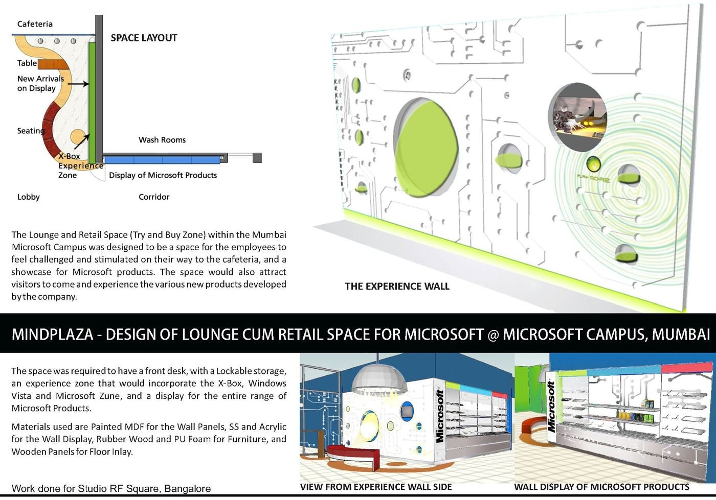 Interior Design For Retail & Commercial Spaces By Nandita