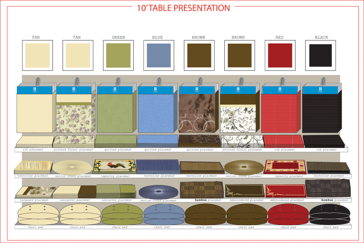 10' Planogram of Table Placemats for Spring 2012 Kmart