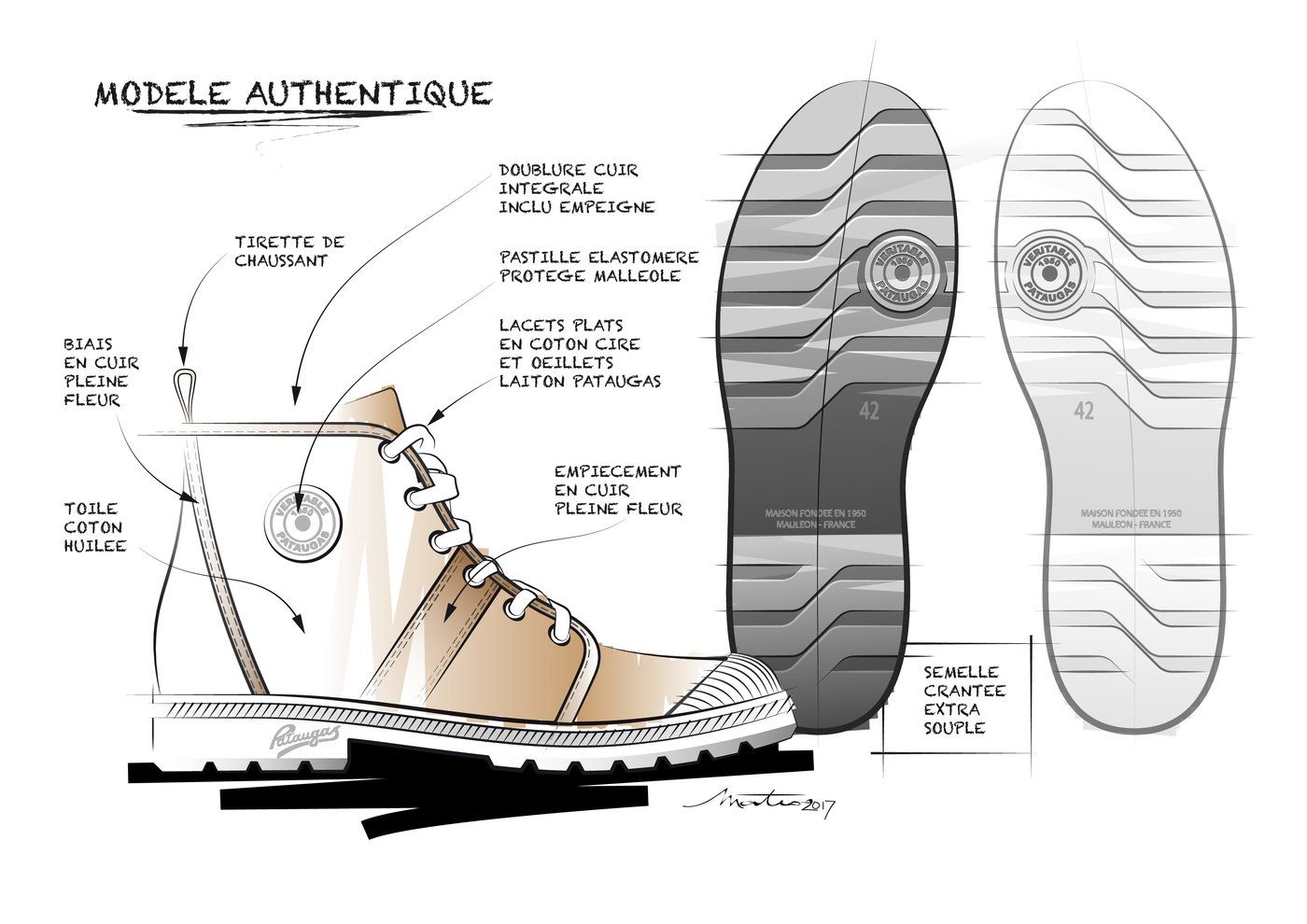 Sketch from David Mateo showing the shoe design process for Pataugas