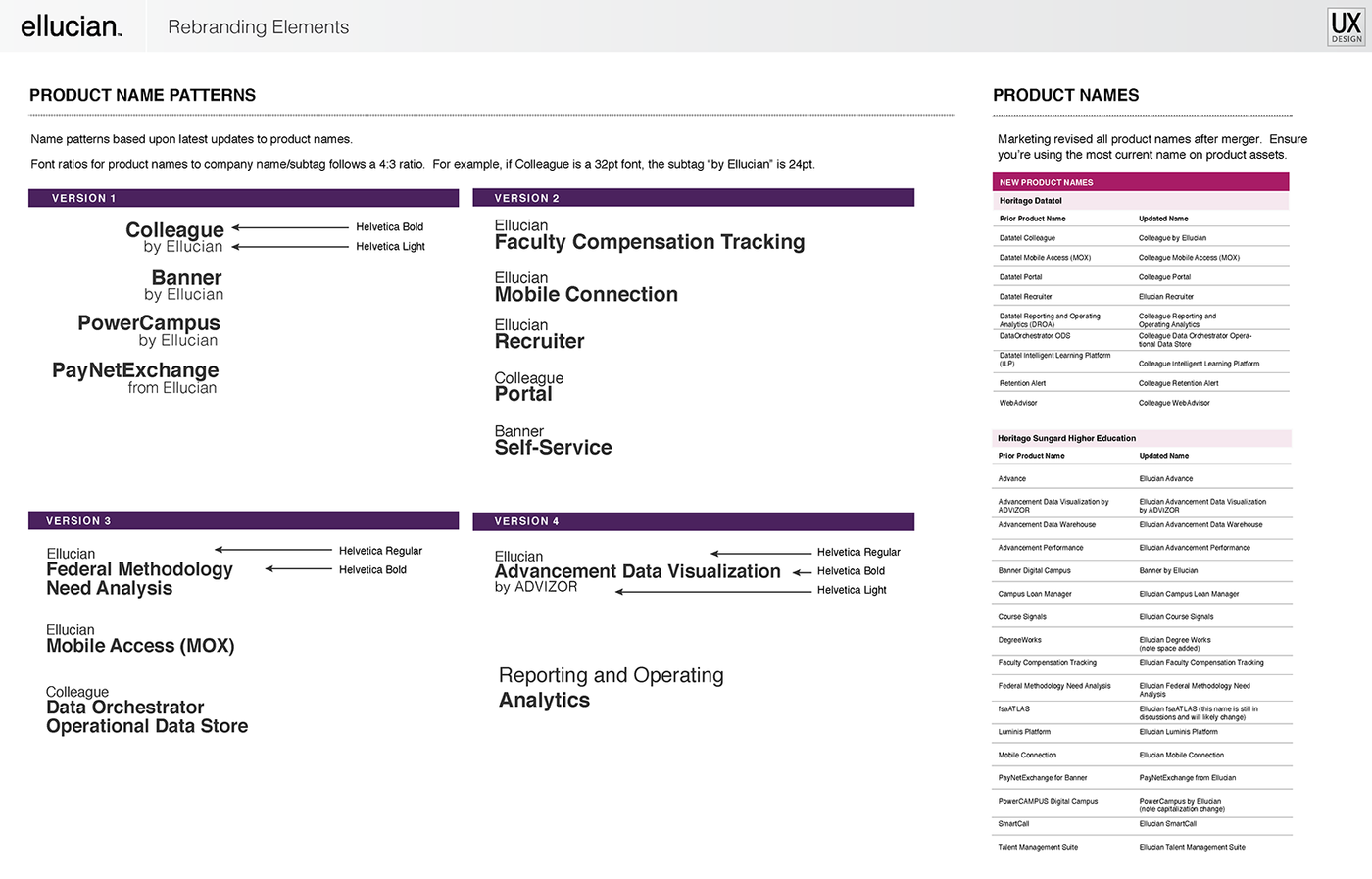 Ellucian Rebranding Effort by Christian Larsen at Coroflot com