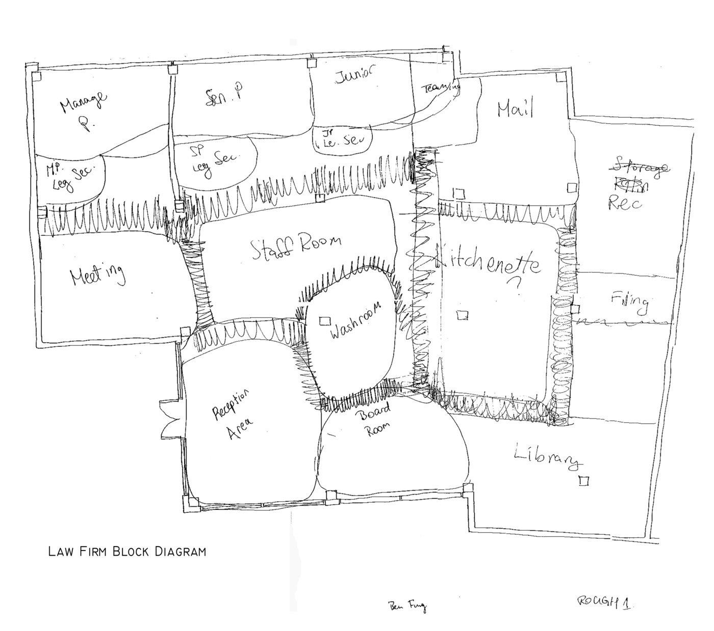 interior design by cho wai ben fung at coroflot com rh coroflot com Copper Minerals Processing Plant Flow Block Diagram Sample Block Diagram