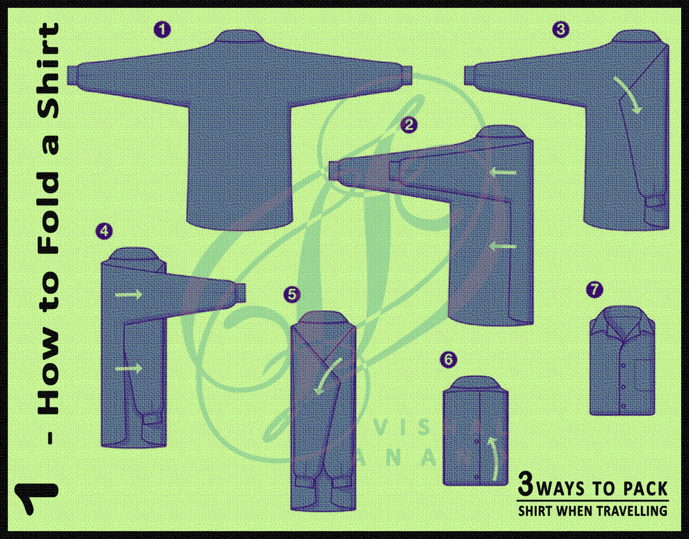 pictures 3 Ways to Pack