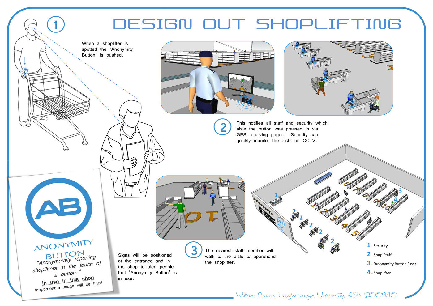 RSA Assignment - Design Out Shoplifting by Will Pearce at