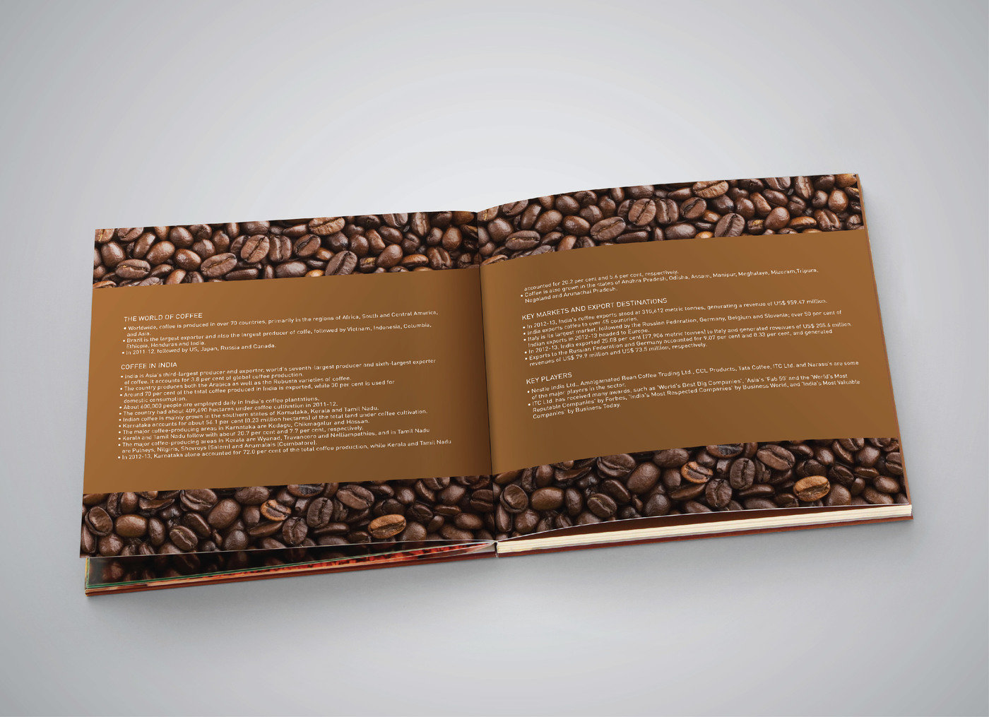Coffee Table Book By Sumit Vashisth At Coroflot Com